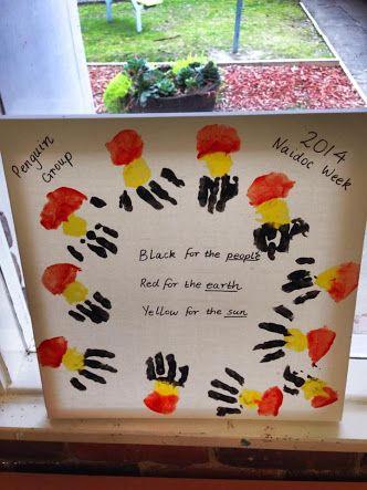Cool aboriginal idea for NAIDOC week