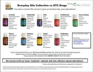 If You Use {insert drug}, Use {this} Essential Oil