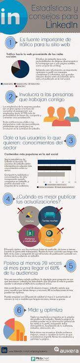 Estadísticas y consejos para #Linkedin