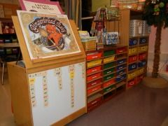 Guided Reading - Lesson plans, tips and strategies for guided reading.  Lots of activities and information