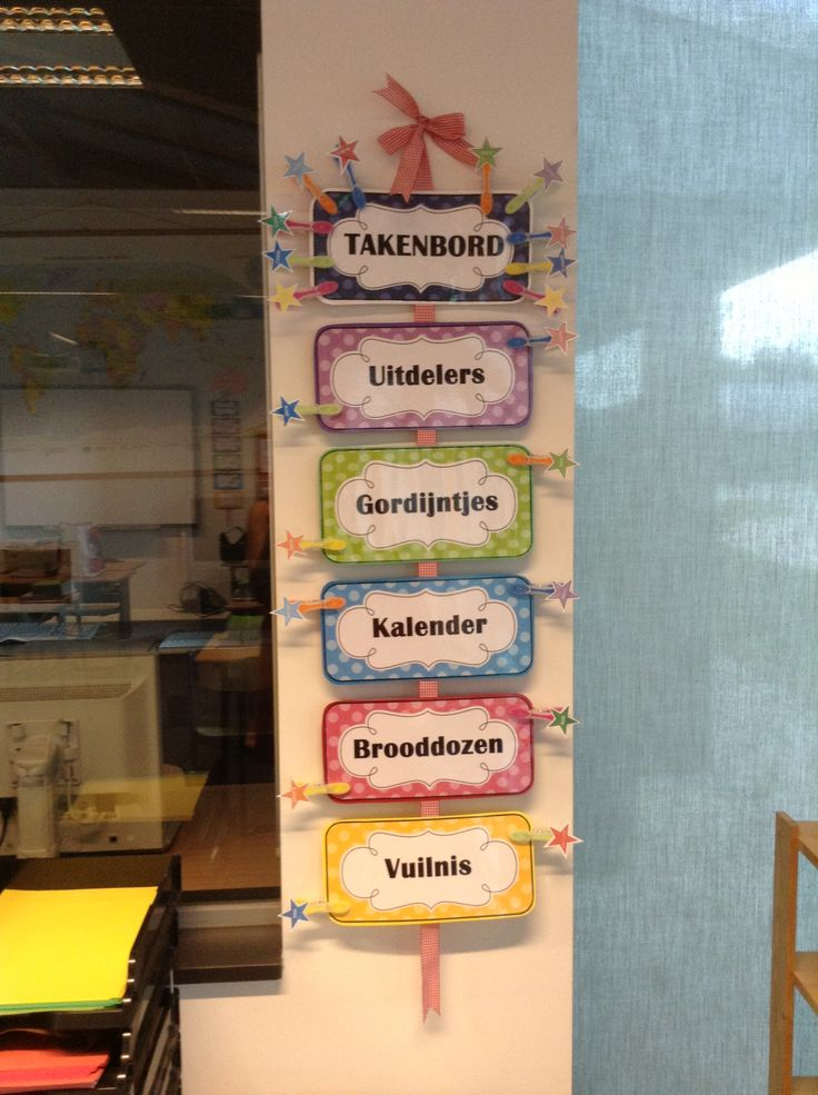 Takenbord in polkadot-thema