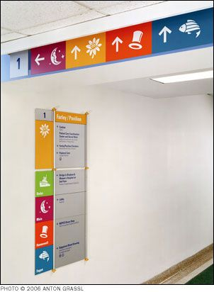 Hospital wayfinding design strategies and implementation. This signage was used in children ward first, then though out the hospital. The icons are simple and easy to follow and the color coordination never lets a visitor get lost.