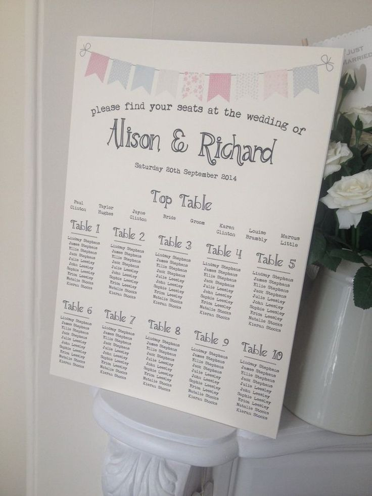 Rustic/Vintage/Shabby Chic 'Bunting'  A3 Wedding Table Seating Plan