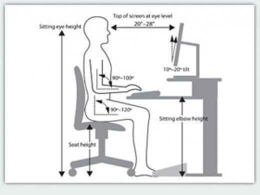 Safety Ergonomic Poster grey diagram showing how to sit at a computer work station