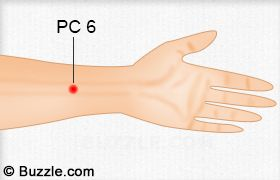 Pericardium 6, called the inner gate, may help nausea. Apply pressure continuously until you feel relief.