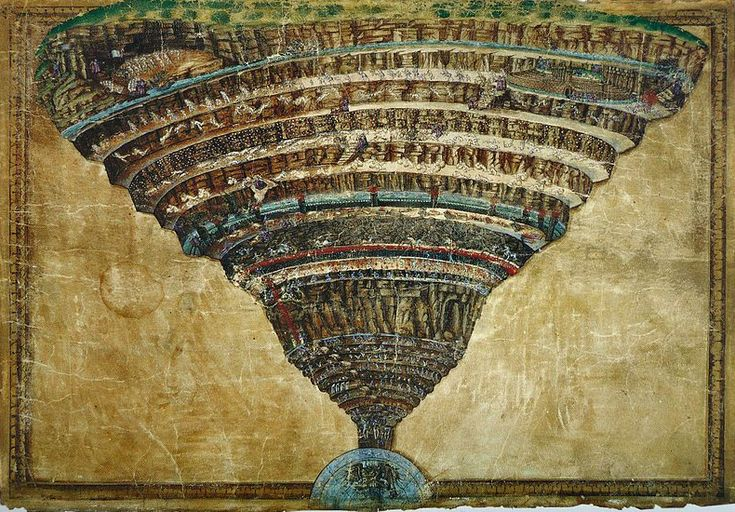 O Mapa do Inferno, de Botticelli