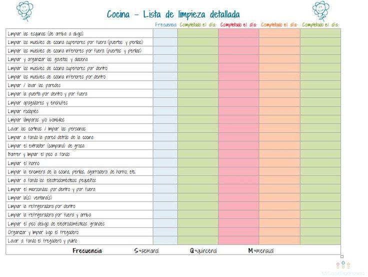 Cocina - lista de limpieza detallada