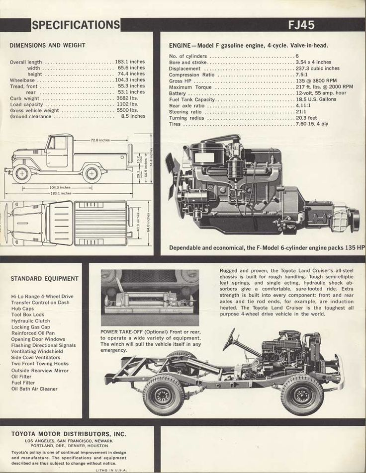 toyota fj40 wiring diagram parts of a cell fj45 specs i love pinterest land cruiser and