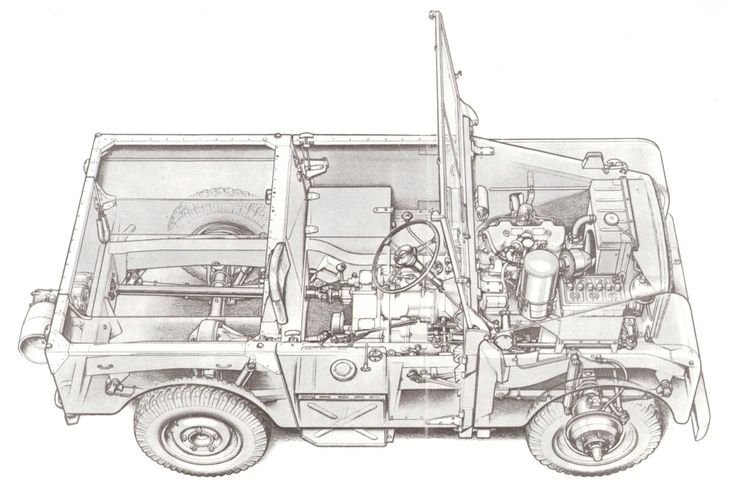 Pin από το χρήστη George Moutafidis στον πίνακα Land Rover