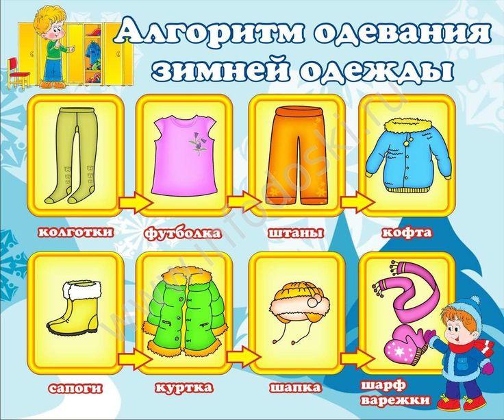 Картинка алгоритма одевания