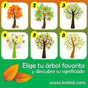 DE TODO UN POCO: El test de los árboles.