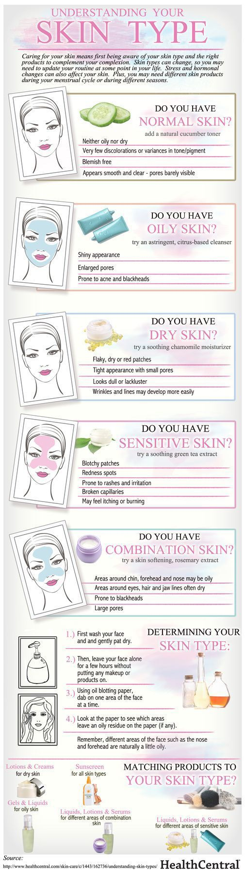 Understanding Your Skin Type infograph | 15 Skin Care Tips and Tricks You Didn't Know You Had To Follow ----More infographs with good information on the far side of the link.