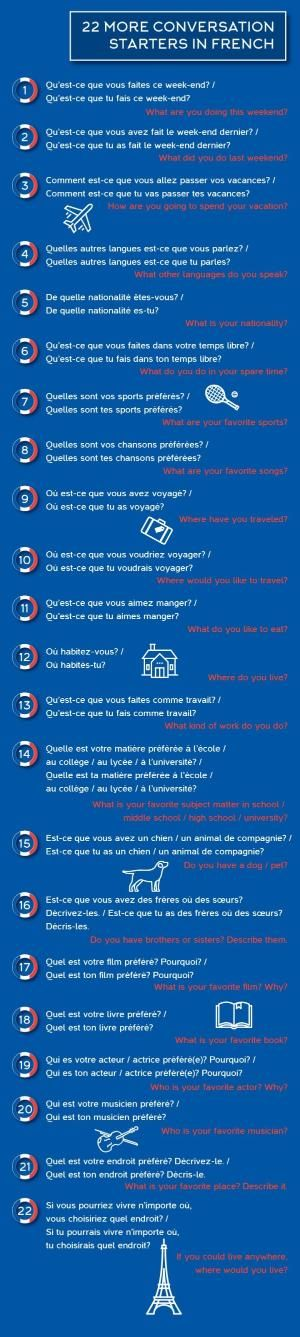 10 best things to do images on pinterest reading books and useful french phrases for conversations by nadine fandeluxe Gallery