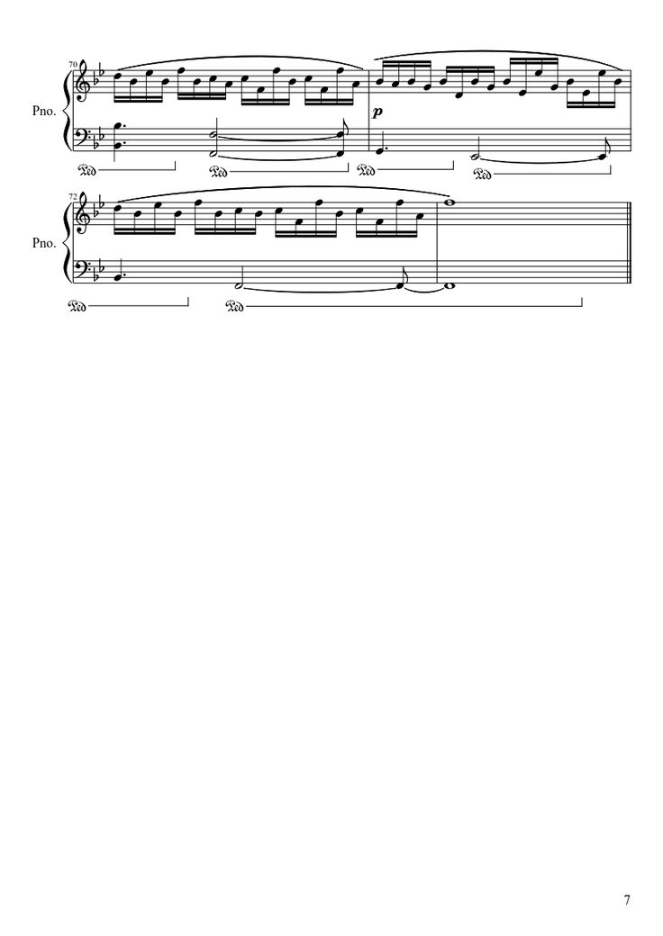 Hall of fame - The Script | MuseScore