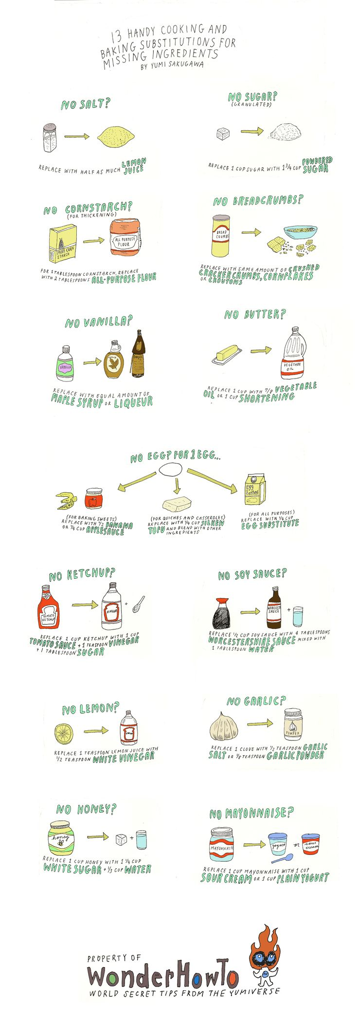 Cooking and #Baking #Substitutions #cooking #food: