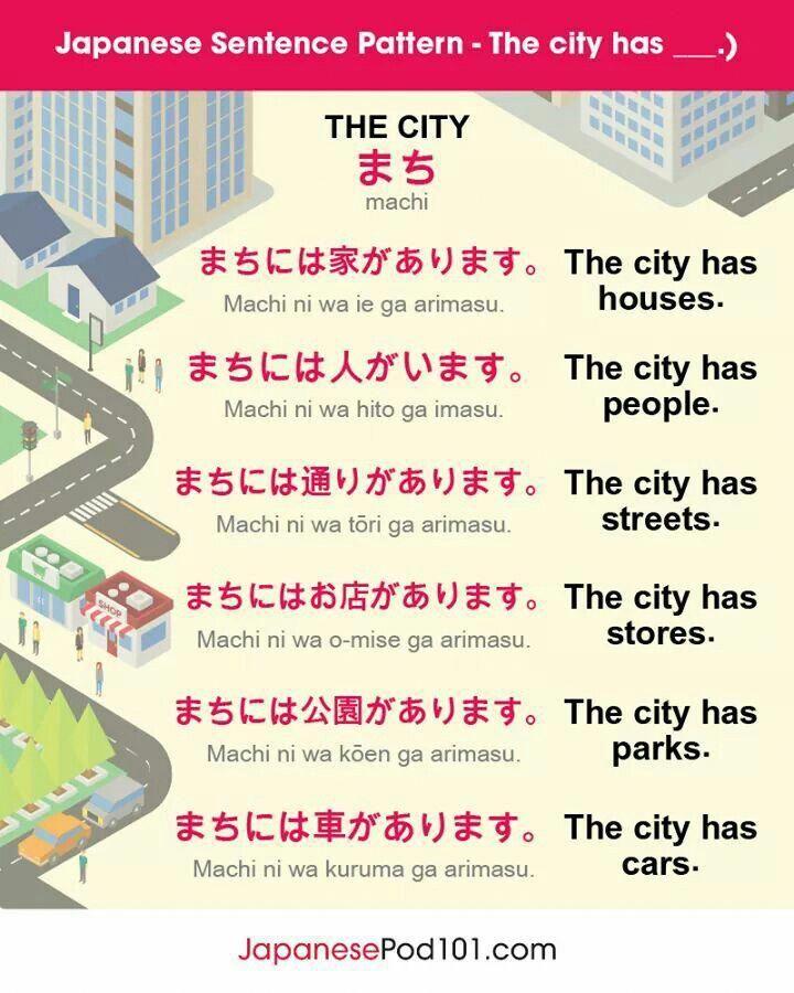 Japanese sentence pattern #japaneselessons | Nihon | Korean