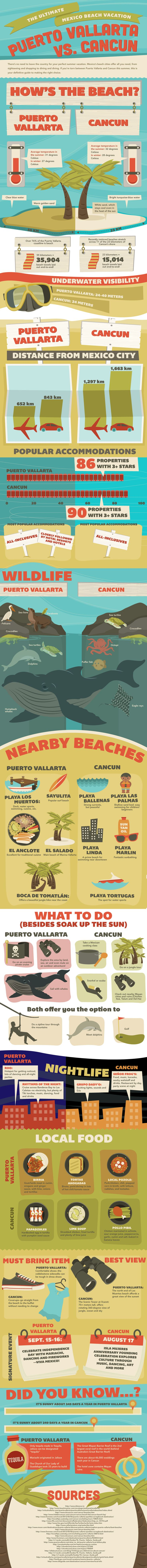 Puerto Vallarta Vs. Cancun #infographic - Wonderful, playful.. use of an infographic for travel and tourism.