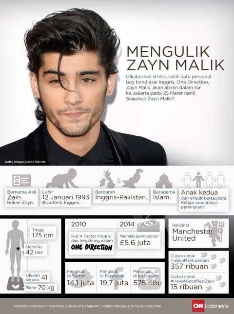 Mengulik Zayn 'One Direction' Malik