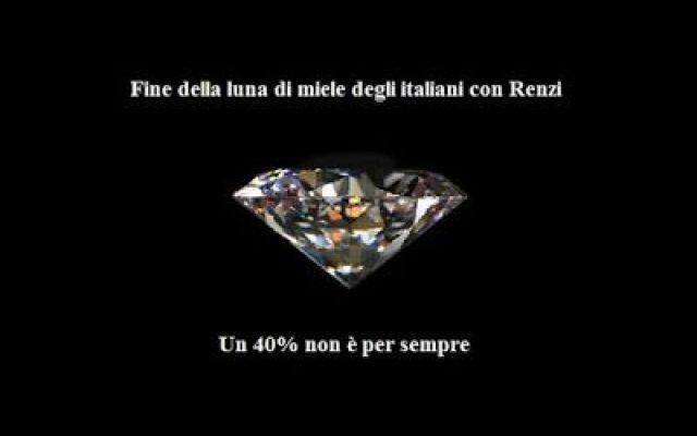 La popolarità di Renzi dopo il voto Le ultime elezioni regionali e comunali segnano la fine della luna di miele tra Renzi e gli italiani                                                                                                    #renzi #elezioni2015 #pd