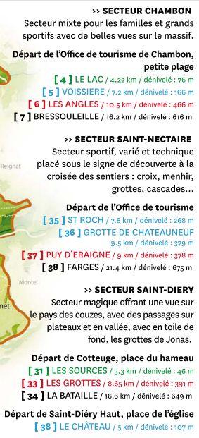 Cartes des parcours VTT FFC Massif du sancy et Besse | BURON DE BESSE