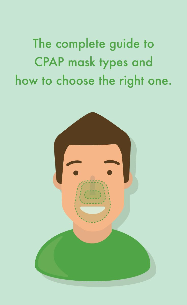 Overcome Confusion About Different Types of CPAP Masks ...
