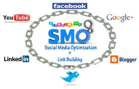 Social media sites brings to you some great traffic easily