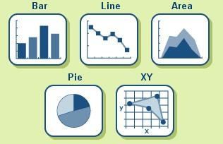 Input data and create graphs online.