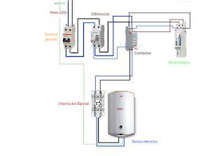 Esquemas eléctricos: termo electrico con contactor y reloj