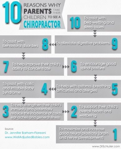 10 reasins to visit your #chiropractor