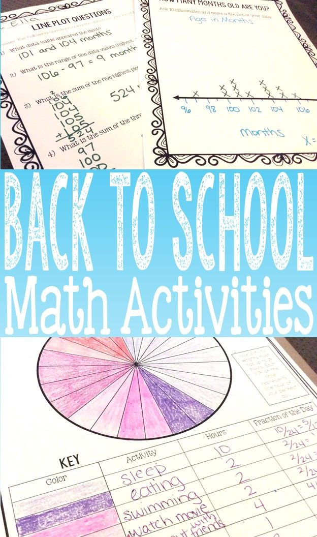 13 different Back to School Math Activities to practice math skills while students get to know their new classroom and each other- Includes Figure Me Out, Coordinate Grid Classroom Map, Line Plot Classroom Polls, Circle Graph of your Perfect Day, Summer Story Problem, Your Dream Job, Math All-Star Trading Cards, Find Someone Who...Math, and more!