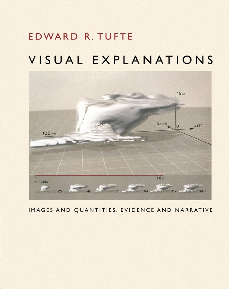 Edward R. Tufte,  Visual Explanations