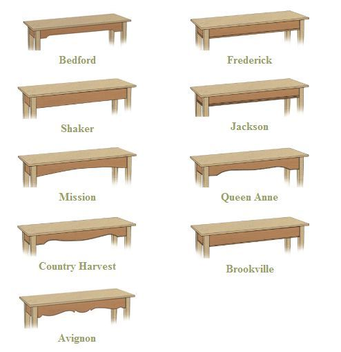 Image Result For Timber Table Apron Template Apron