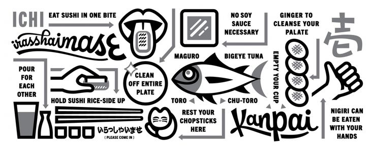 Type & sushi