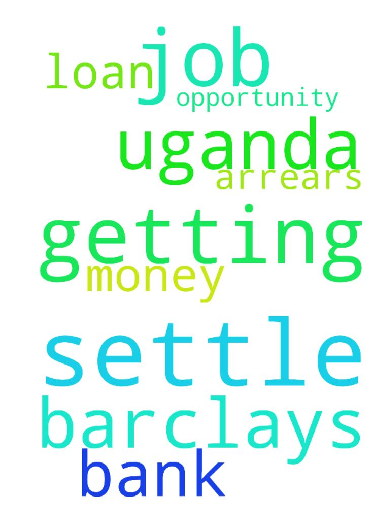 job opportunity with Barclays bank uganda and getting money (720,000)to settle m -  please pray for me to get a job with barclays bank uganda and getting 720,000 to settle my loan arrears.  Posted at: https://prayerrequest.com/t/jII #pray #prayer #request #prayerrequest