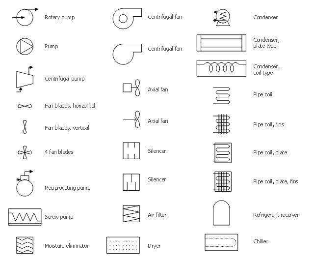30 besten technical drawing drafting electrical bilder. Black Bedroom Furniture Sets. Home Design Ideas
