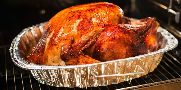 How Long To Cook a Turkey Per Pound – Turkey Size Cooking Chart
