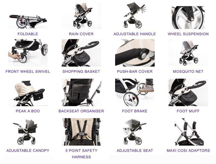 the amazing features of the babybee comet, making your pram life as simple as possible