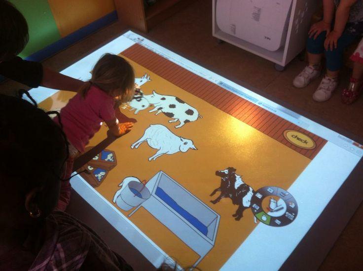 Lighthouse : Op de touche mat kunnen de kleuters / peuters met een muis of stift aanduiden. Een laptop is verbonden met de projector en deze projecteerd alles op de grond ;  om spelletjes te spelen, videofragmenten te bekijken, ...