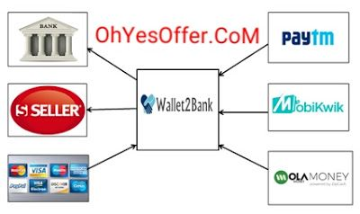 Wallet2Bank - Get Rs.25 On Sign up and Rs.10 per Referral ~ OhYesOffer.CoM | Free Recharge Tricks, Shopping Offers, Deals & Coupons