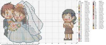 Resultado de imagem para graficos de ponto cruz para cozinha