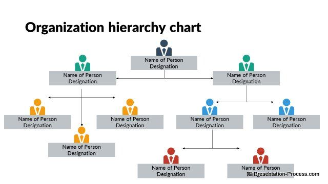 www.presentation-process.com wp-content uploads pptx-flat-design-org-chart-002.jpg