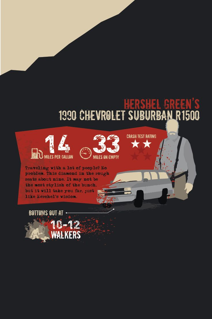 The vehicles of the walking dead