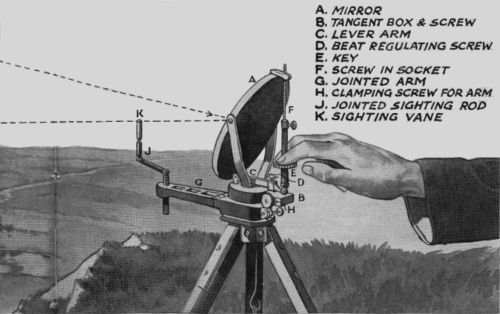 """Samantha visited 1821 to see Karl Gauss in Germany. Gauss created the heliograph, a solar telegraph that allowed the operator to signal across a distance by directing a beam of sunlight through mirrors. Shortly after in 1822, the British created a similar device and used it to survey the British Isles, calling the device a """"heliostat."""" This idea didn't come from nothing though, ancient civilizations had been using the sun and mirror technique way before Gauss showed up and crashed the party."""