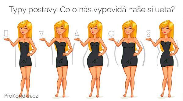 Typy postavy. Co o nás vypovídá naše silueta? | ProKondici.cz