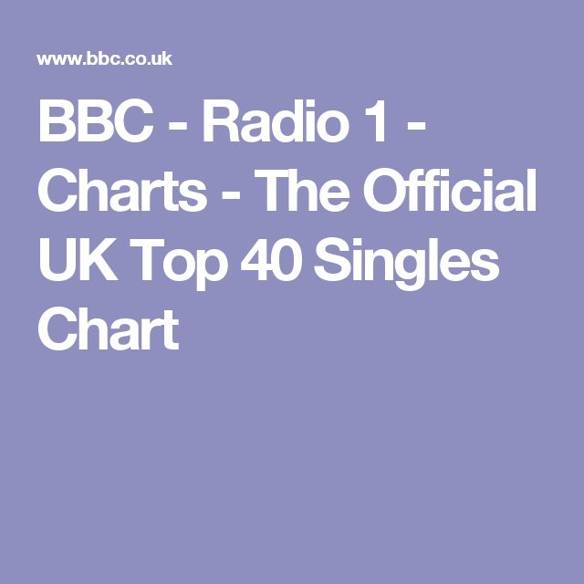 BBC - Radio 1 - Charts - The Official UK Top 40 Singles Chart