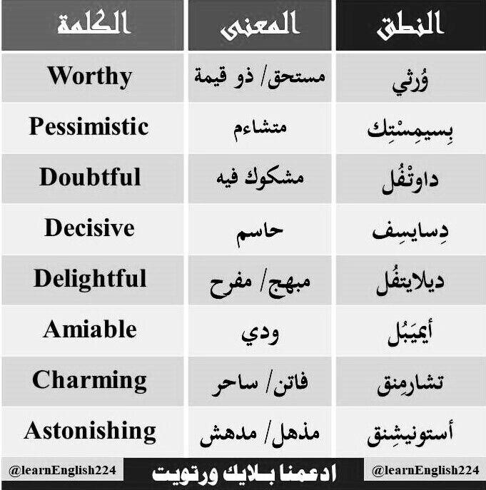 Pin By Wafa On English Learn English Vocabulary English Vocabulary Learn English