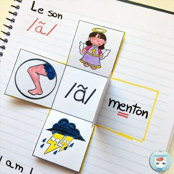 French PHONICS foldable flaps - an interactive way to get kids to learn phonics. Teaching French sounds. Le son /ã/ – les sons AN, EN, AM, EM