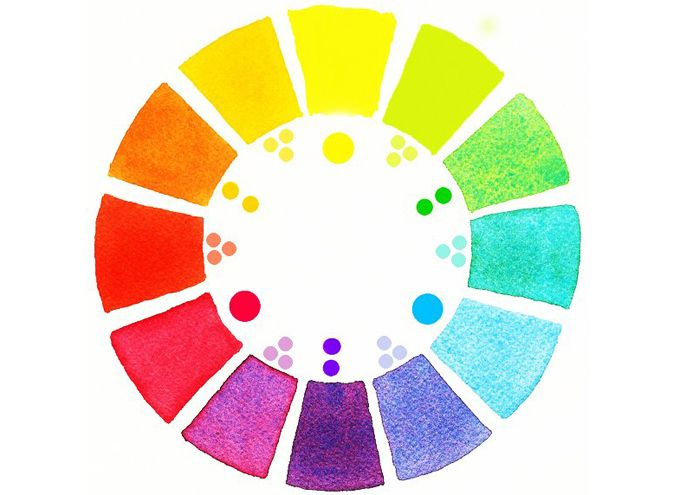 25 Best Ideas About Hair Color Wheel On Pinterest  Color Wheel Fashion Cla