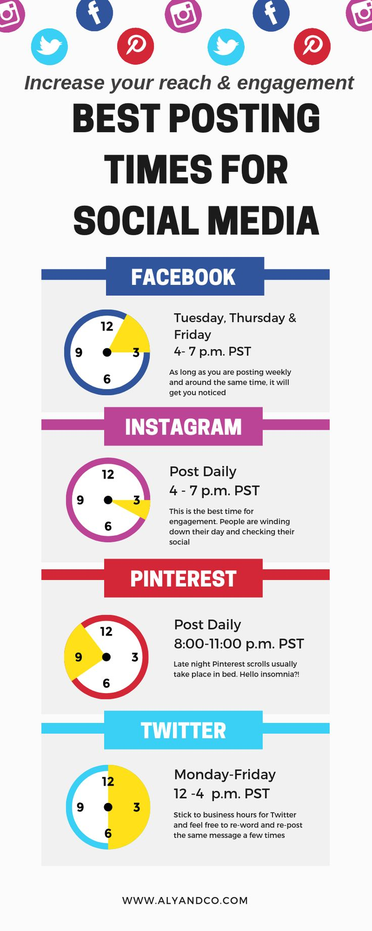 When to post on social media: tips on the best time to post and what social platforms you should be active on #socialmedia #socialmediatips #digitalmarketing #socialmediamarketing #infographic