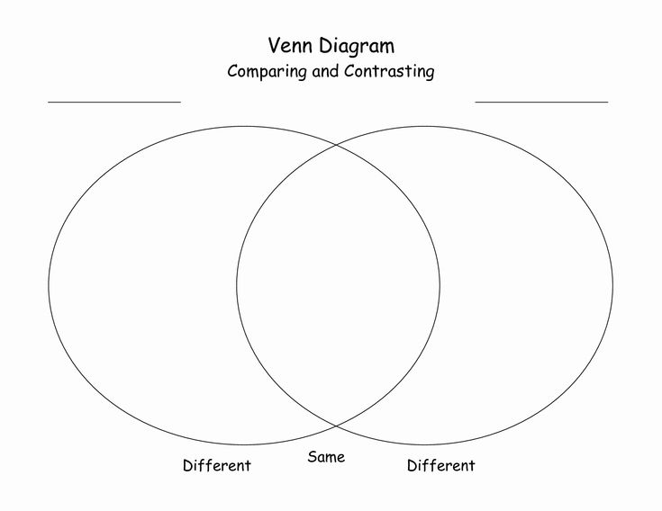 Venn Diagram To Print In 2020  With Images